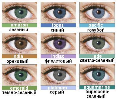 Цветные контактные линзы Bausch Lomb SofLens Natural Colors (2 шт.) be4edc751d2d8